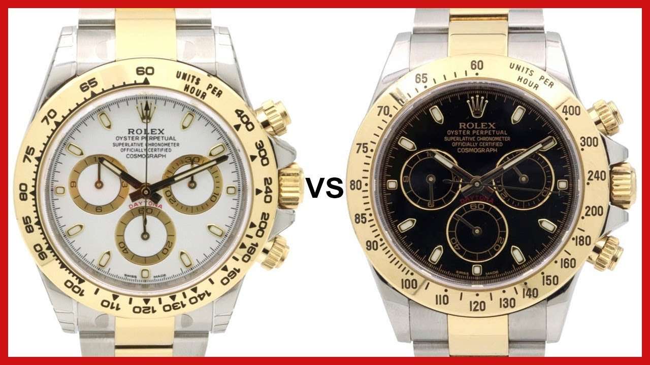 Fake Rolex Daytona Collection and Some Must Haves